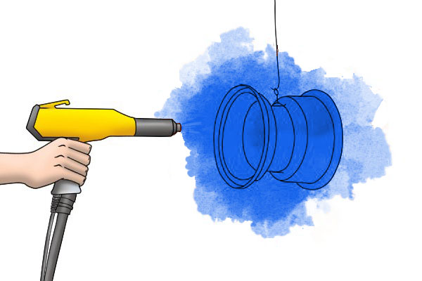 معایب-رنگ-پودری-پوشش-مجدد-سطح-چکاد-شیمی-پوشش-کالا